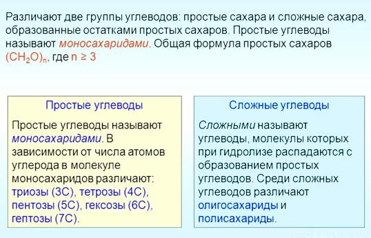 uglevody-zhiry-belki3